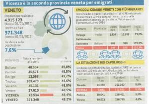 news-un-articolo-del-gdv-su-immigrazione-2016-1